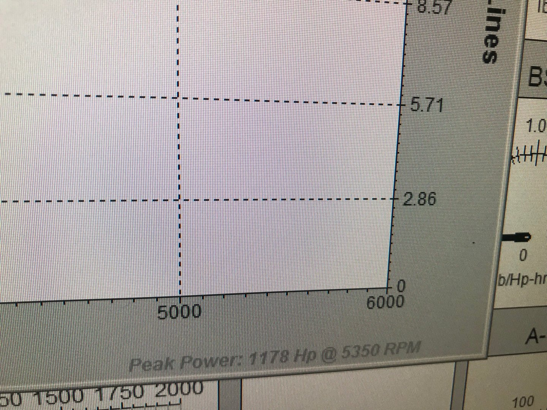 1178 HP at 5350 RPM.jpg