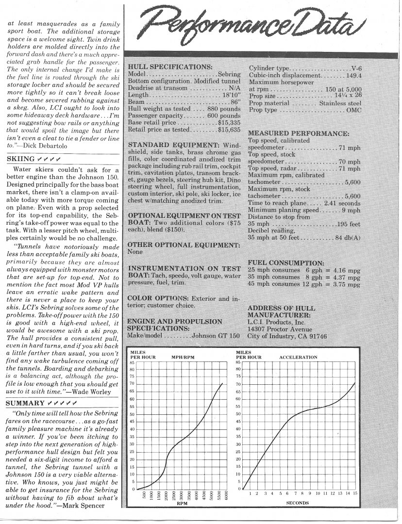 1987 Powerboat Magazine Review  - LCI Sebring Tunnel page 4.jpg