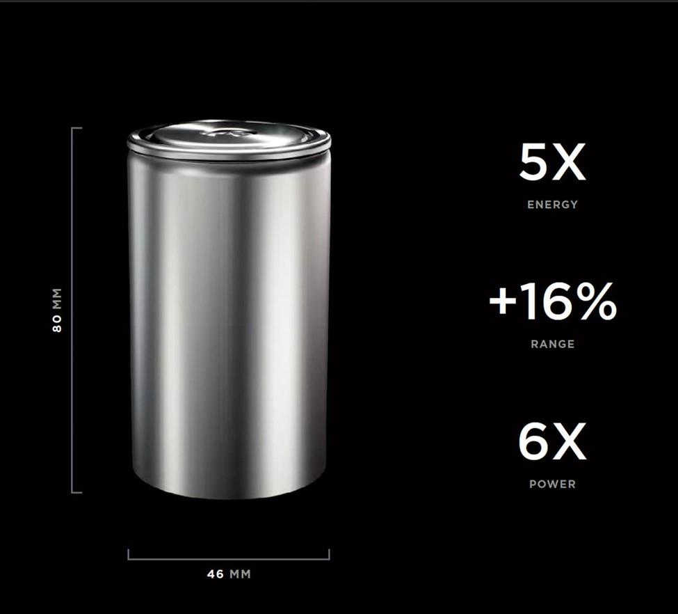 Battery - Tesla 4680.jpg