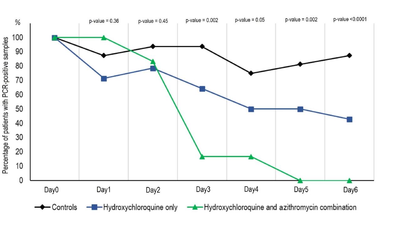 Coronavirus-Treatment-Study-3-23-2020.png