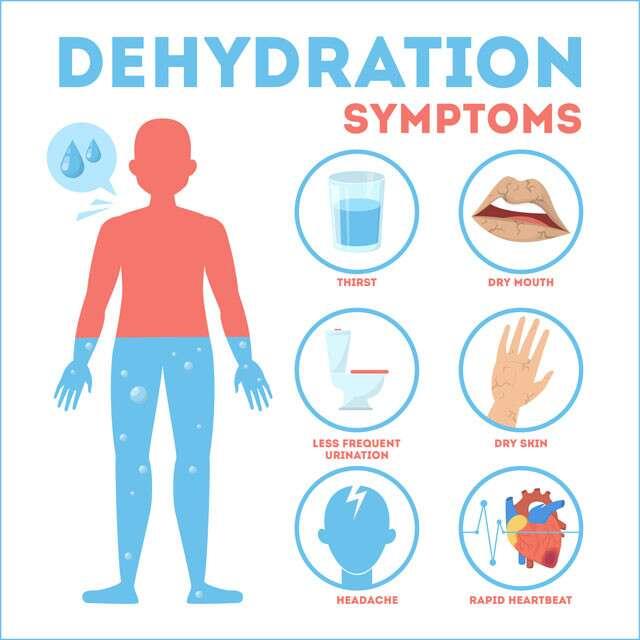 Dehydration #1 image.jpg