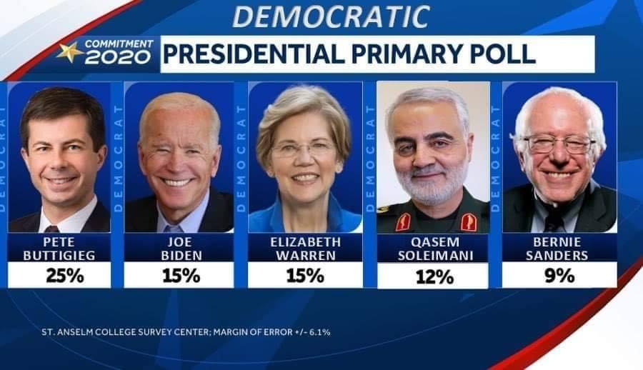 democratic-poll.jpg