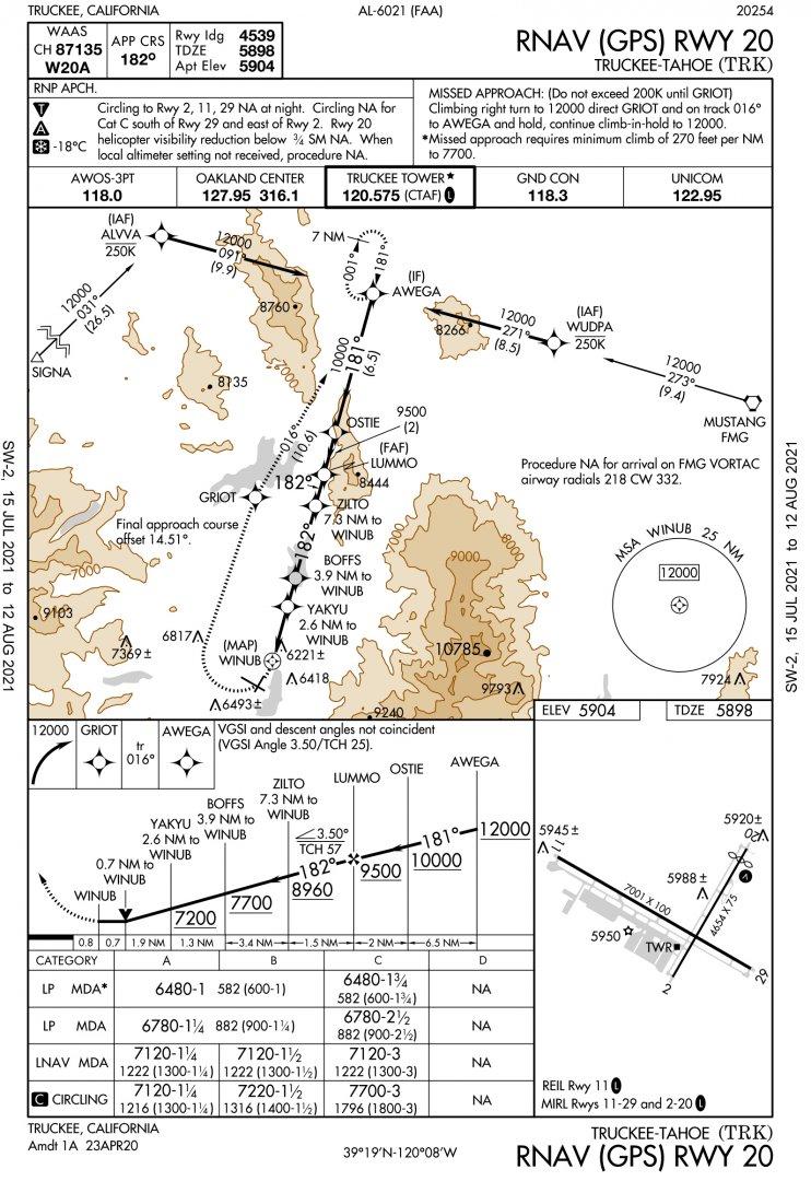 FlightAware_TRK_IAP_all-2.jpg