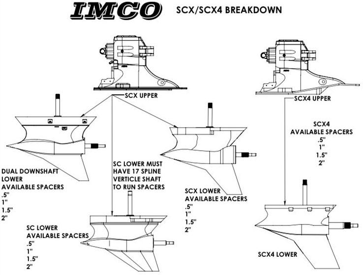 imco_scx.jpg