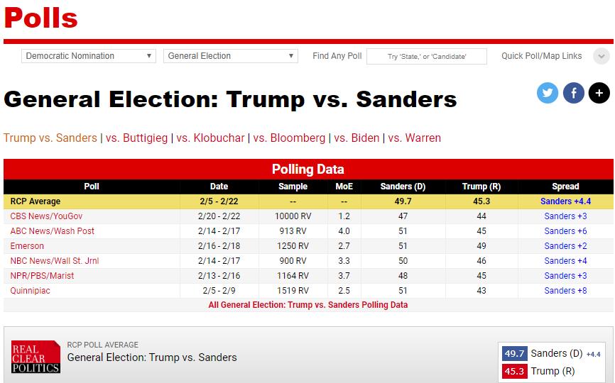 Sanders vs Trump.png
