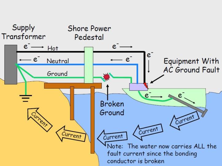 Shore-Power-Diagram-opm.jpg