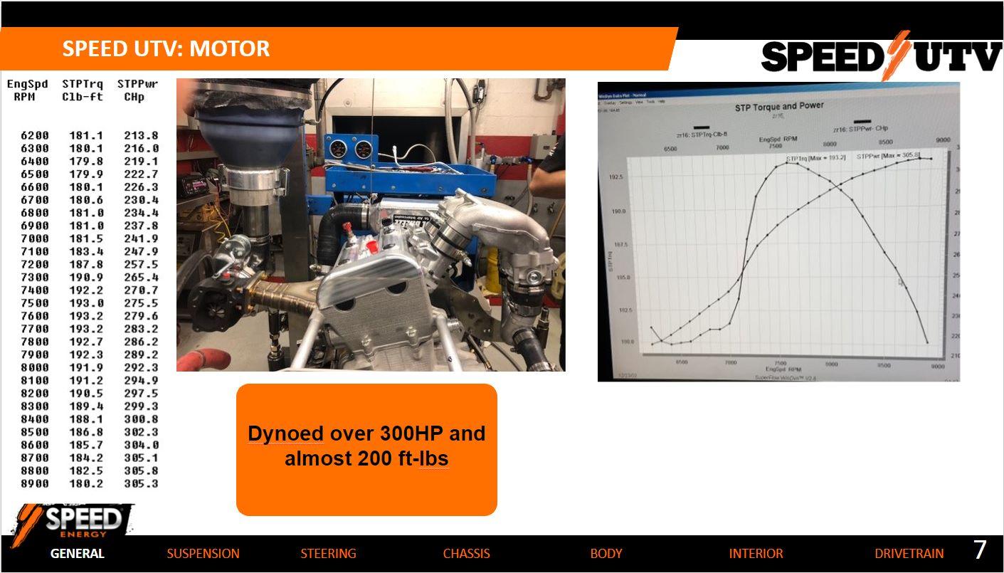 Speed UTV Motor.jpg