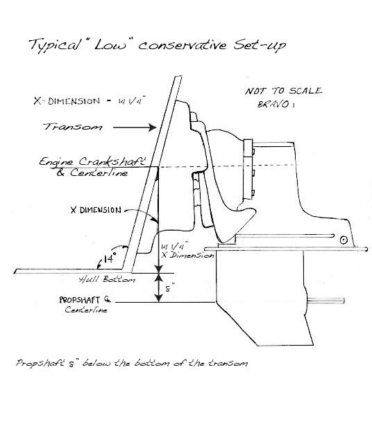 X-Dimension-typical-low-setup.jpg