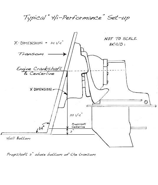 X-Dimension-typical-performance-setup.jpg